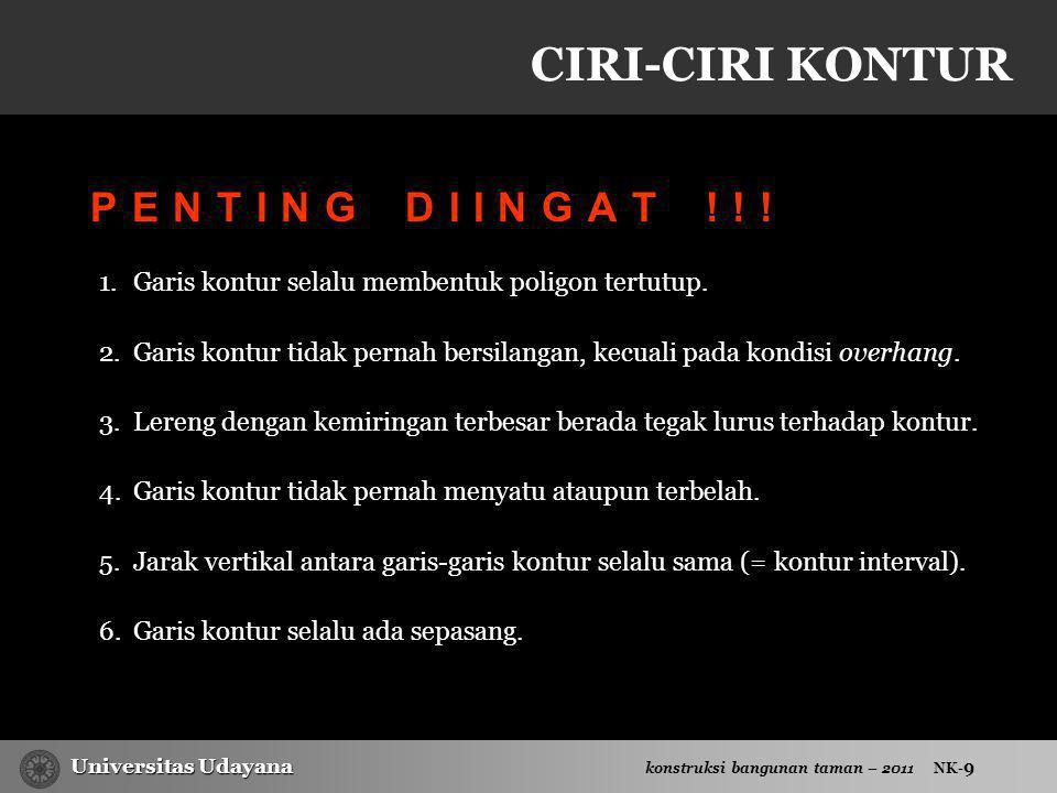 CIRI-CIRI KONTUR PENTING DIINGAT !!!