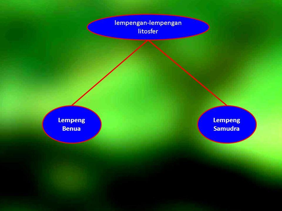 lempengan-lempengan litosfer