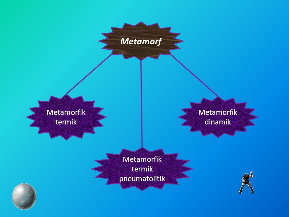 Metamorfik termik pneumatolitik