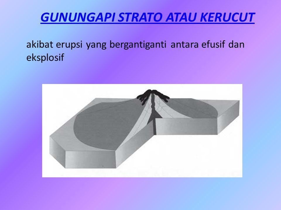 Gunungapi strato atau kerucut