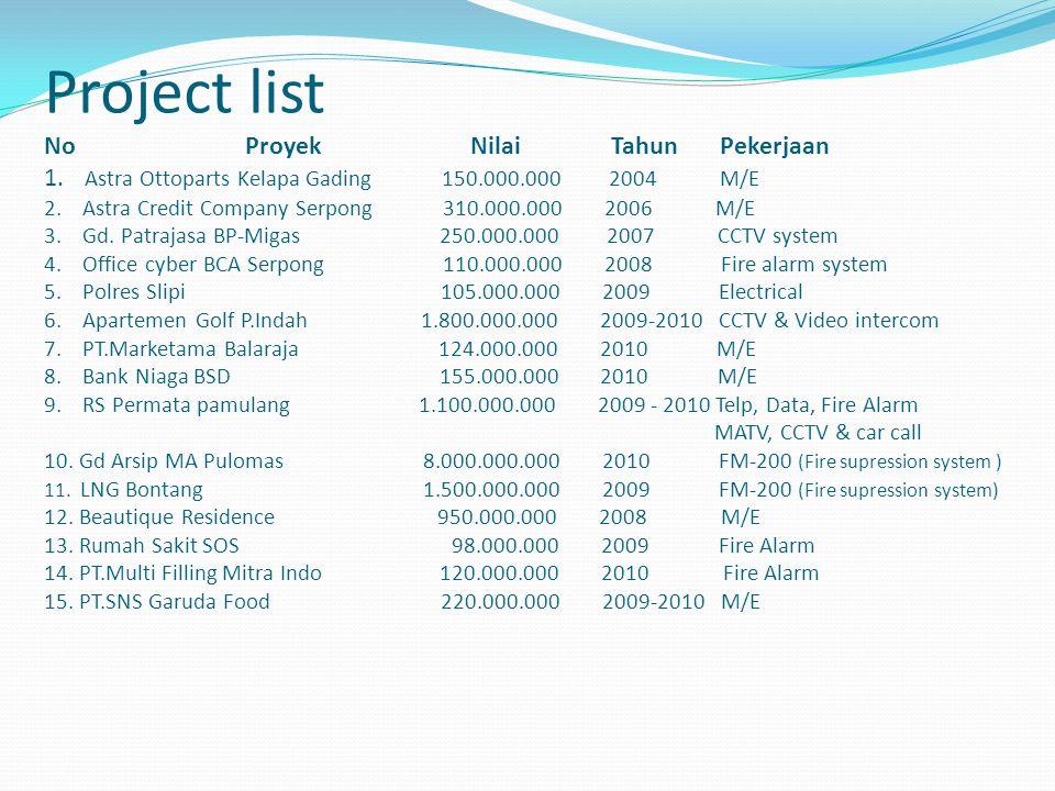 Project list No Proyek Nilai Tahun Pekerjaan 1