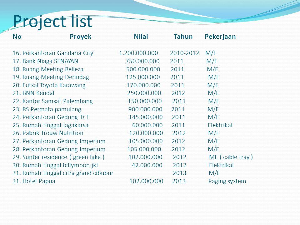 Project list No Proyek Nilai Tahun Pekerjaan 16