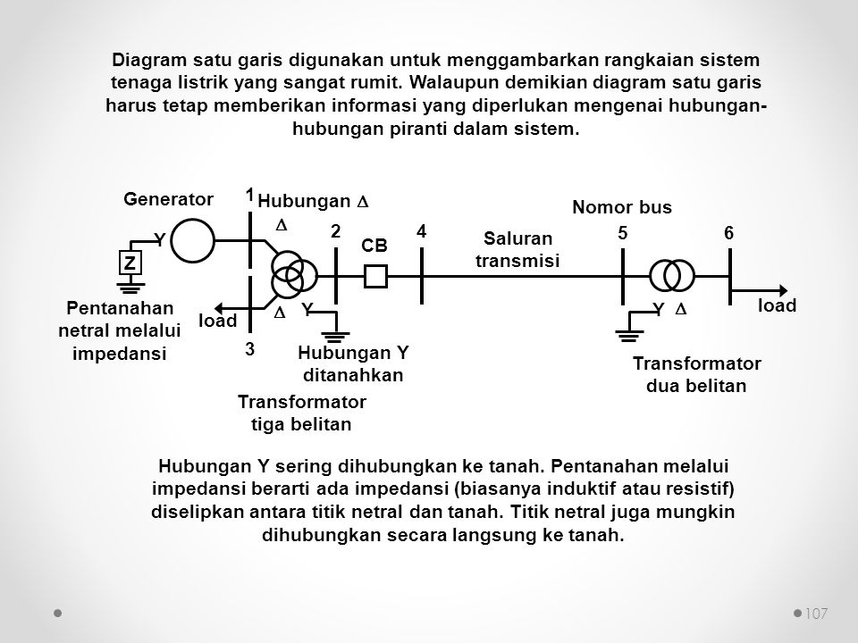 Pentanahan netral melalui impedansi CB 1