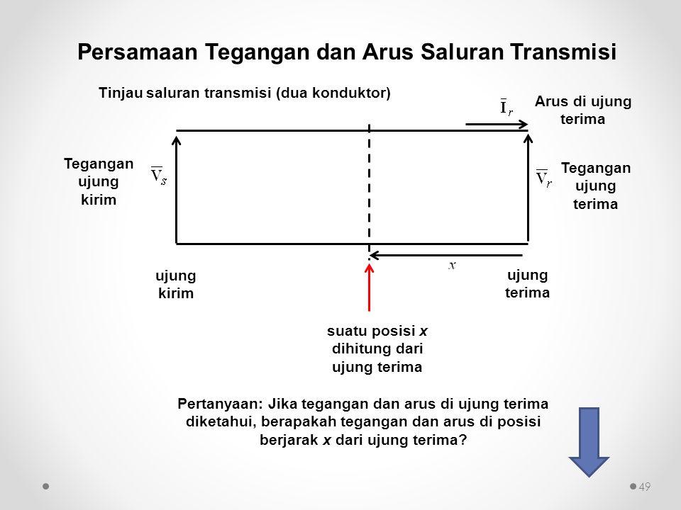 Persamaan Tegangan dan Arus Saluran Transmisi