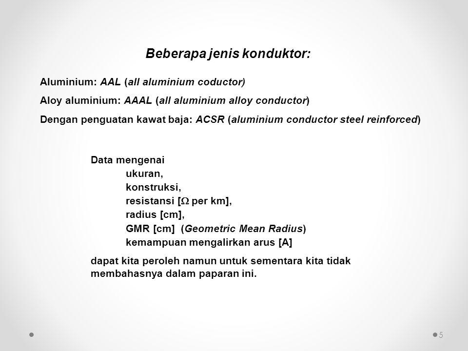 Beberapa jenis konduktor: