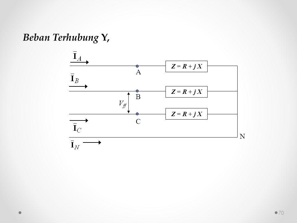 Beban Terhubung Y, Vff N A B C Z = R + j X