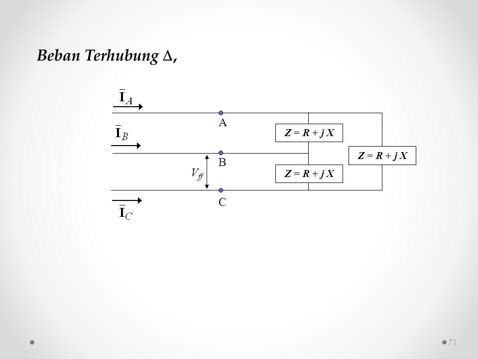 Beban Terhubung , Vff A B C Z = R + j X