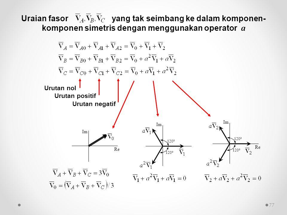 Uraian fasor yang tak seimbang ke dalam komponen-komponen simetris dengan menggunakan operator a