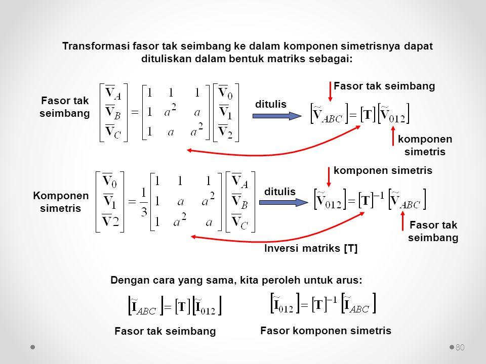 Transformasi fasor tak seimbang ke dalam komponen simetrisnya dapat dituliskan dalam bentuk matriks sebagai: