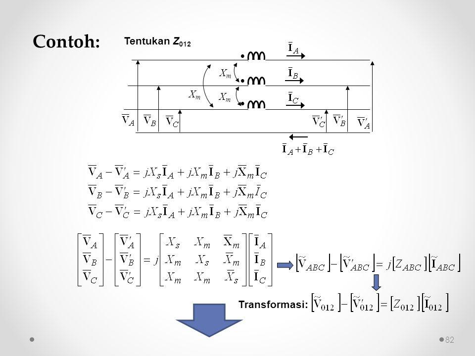 Contoh: Tentukan Z012  Xm Transformasi: