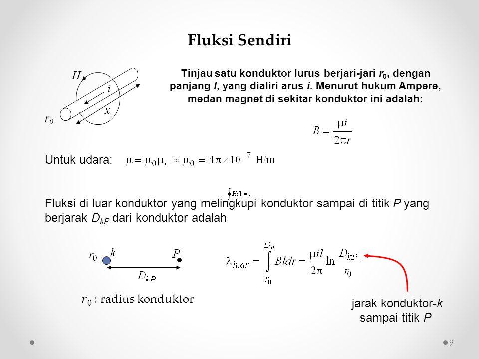 jarak konduktor-k sampai titik P