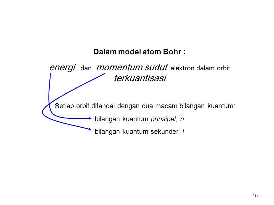 energi dan momentum sudut elektron dalam orbit terkuantisasi