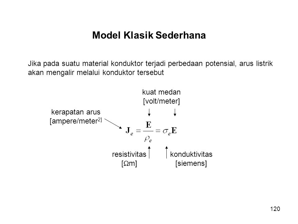 Model Klasik Sederhana