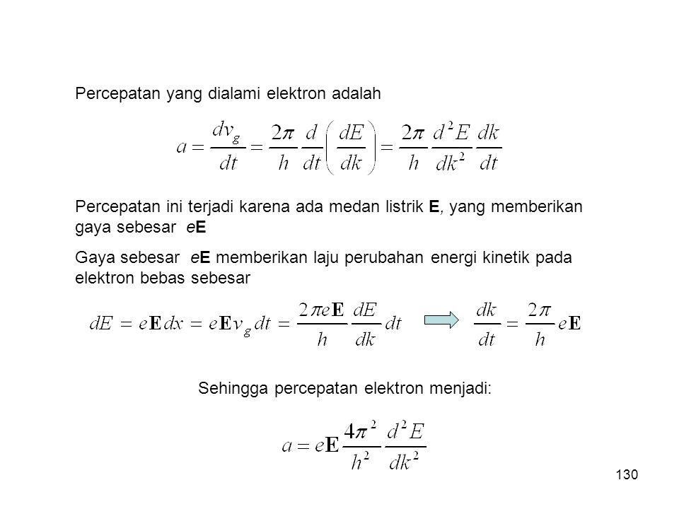 Sehingga percepatan elektron menjadi: