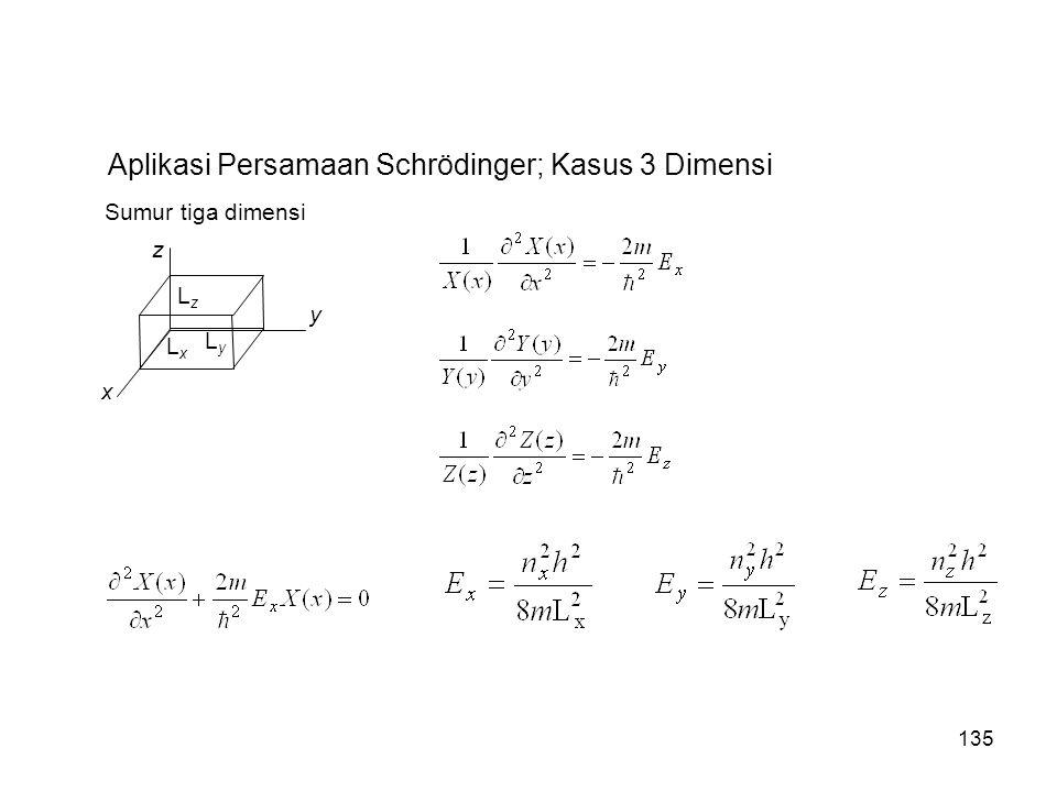 Aplikasi Persamaan Schrödinger; Kasus 3 Dimensi