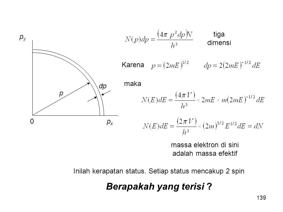 Berapakah yang terisi tiga dimensi py Karena maka dp p px