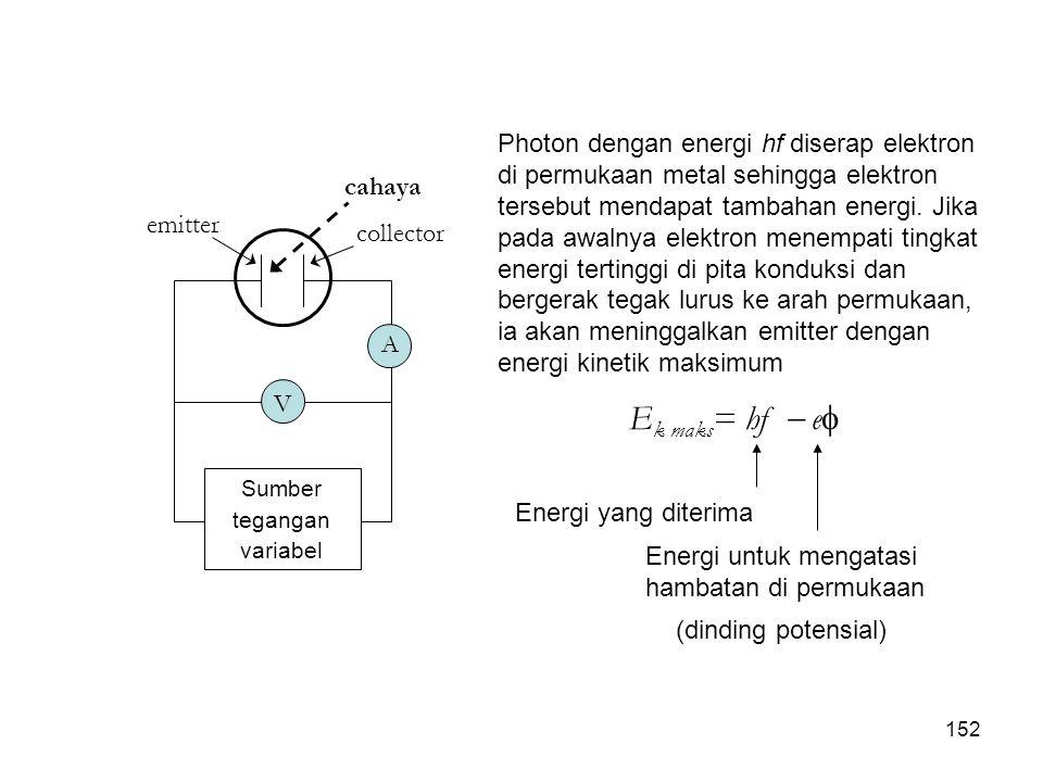 Photon dengan energi hf diserap elektron di permukaan metal sehingga elektron tersebut mendapat tambahan energi. Jika pada awalnya elektron menempati tingkat energi tertinggi di pita konduksi dan bergerak tegak lurus ke arah permukaan, ia akan meninggalkan emitter dengan energi kinetik maksimum