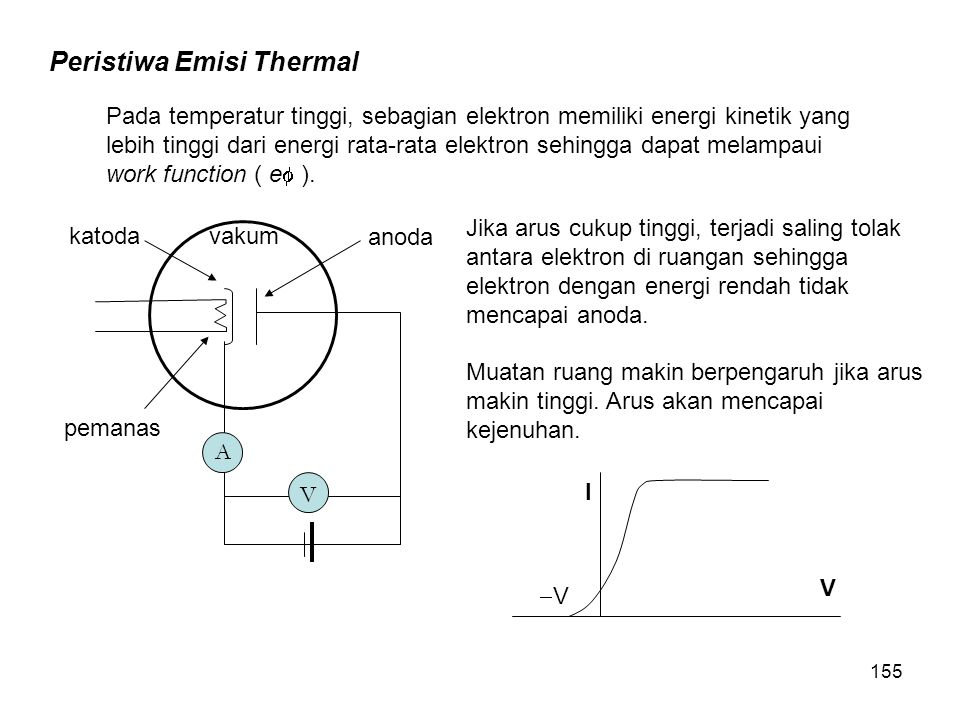 Peristiwa Emisi Thermal