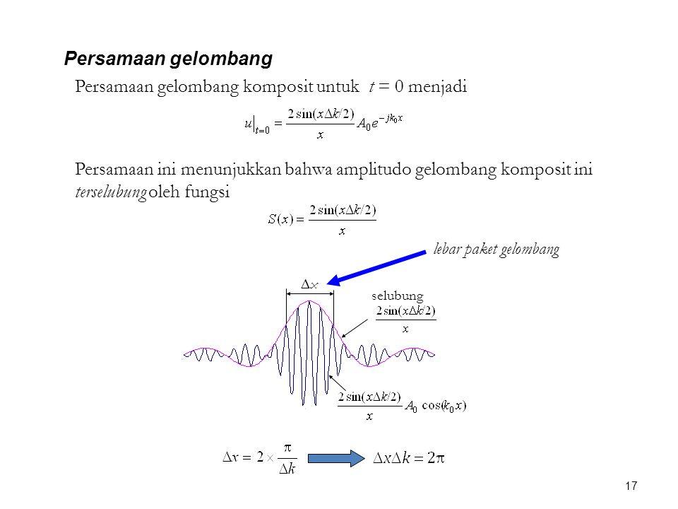 Persamaan gelombang komposit untuk t = 0 menjadi