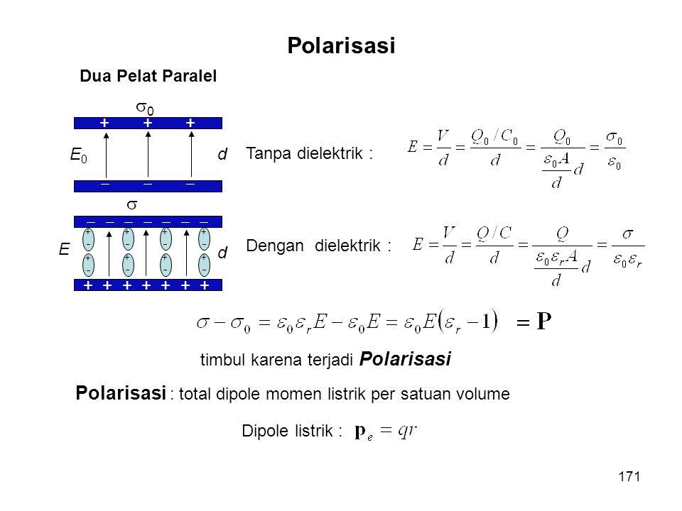 Polarisasi Dua Pelat Paralel. E0. + + +    d. 0. Tanpa dielektrik :