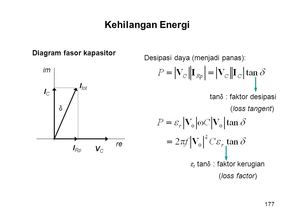 Kehilangan Energi Diagram fasor kapasitor