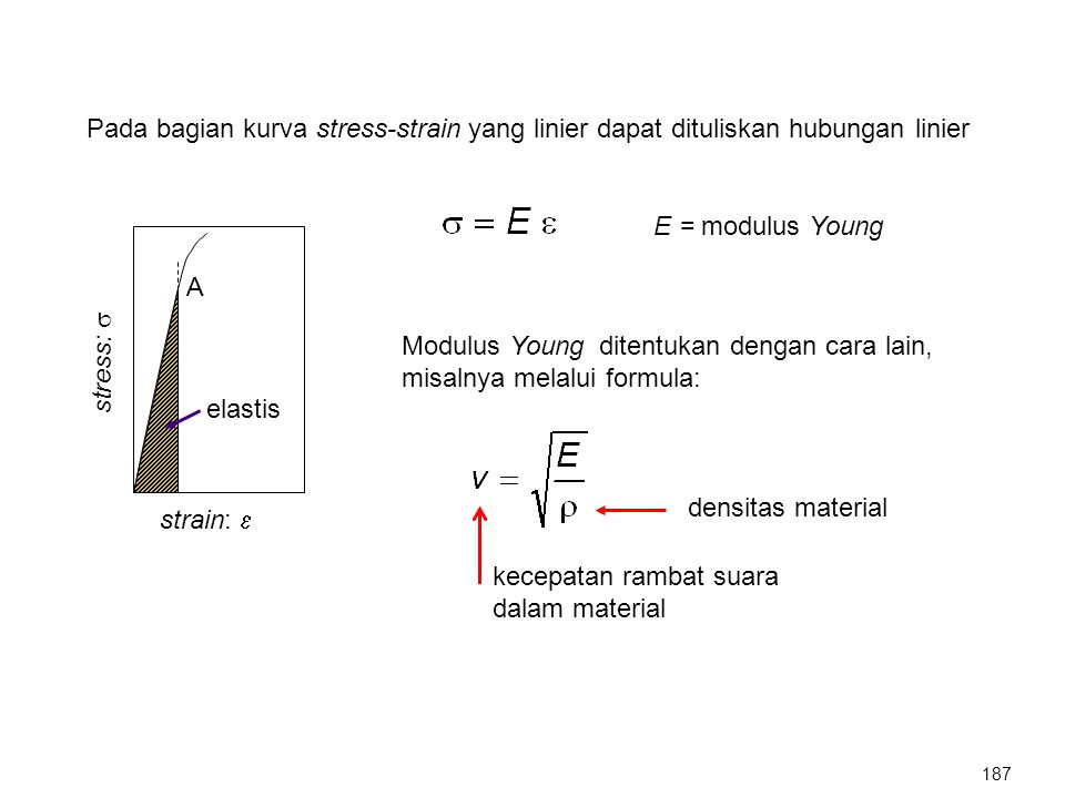 Pada bagian kurva stress-strain yang linier dapat dituliskan hubungan linier