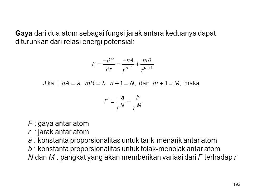 Gaya dari dua atom sebagai fungsi jarak antara keduanya dapat diturunkan dari relasi energi potensial: