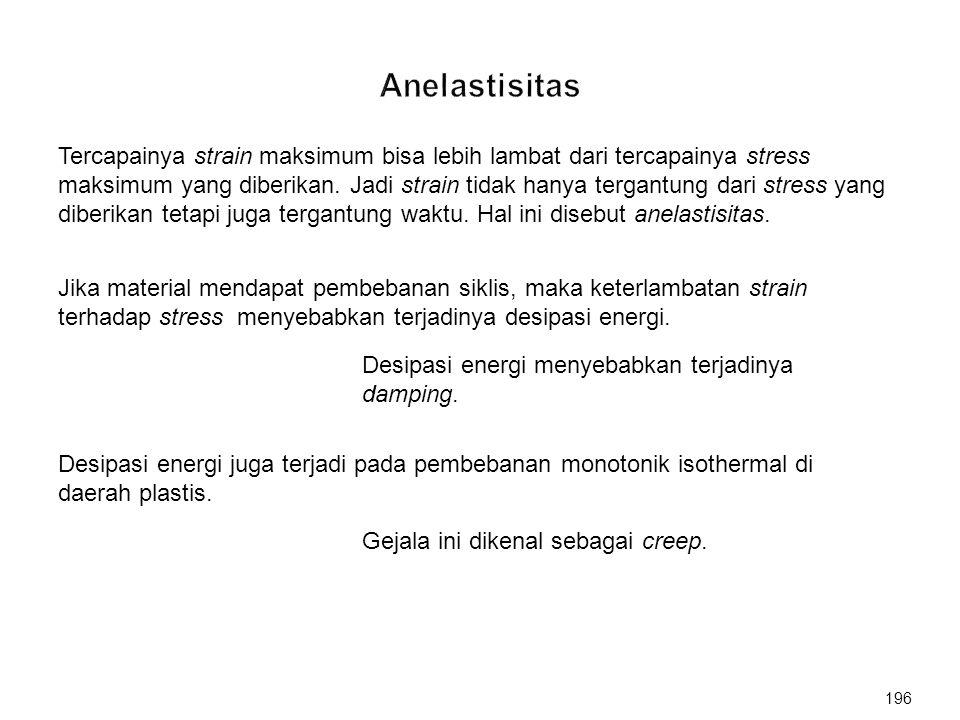 Anelastisitas