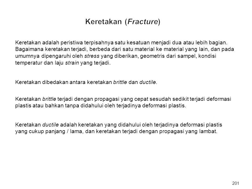 Keretakan (Fracture)