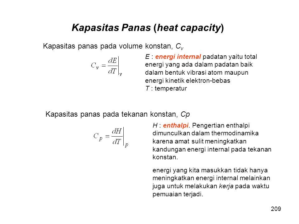 Kapasitas Panas (heat capacity)