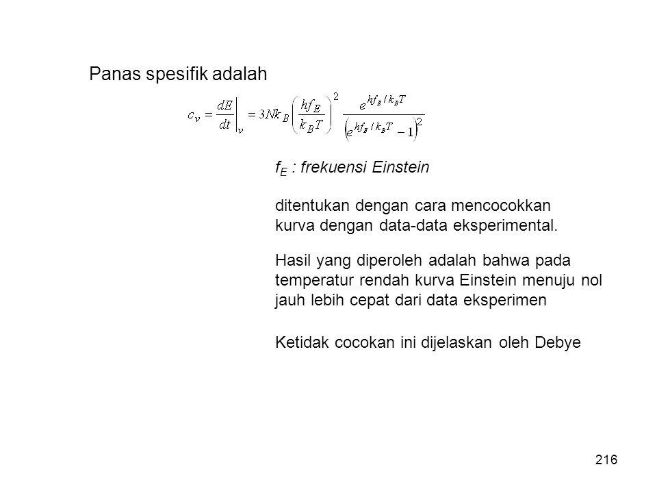 Panas spesifik adalah fE : frekuensi Einstein