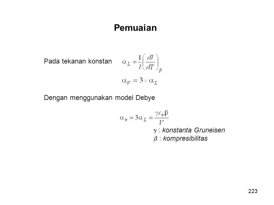 Pemuaian Pada tekanan konstan Dengan menggunakan model Debye