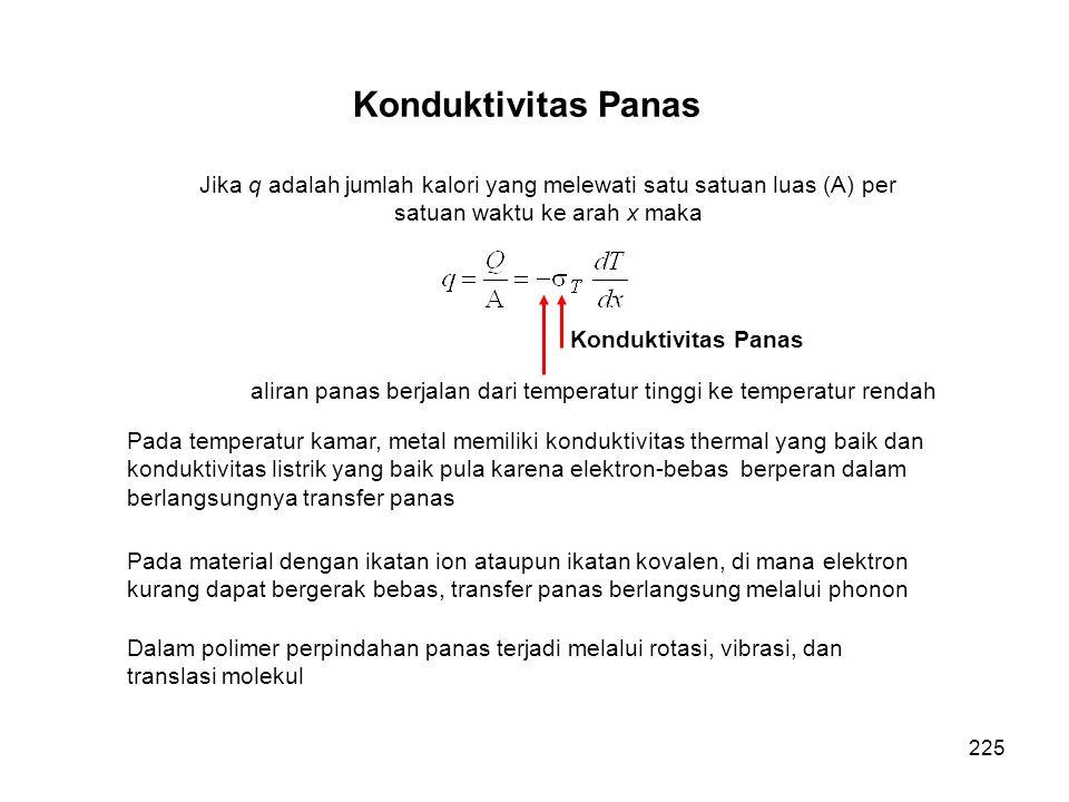 Konduktivitas Panas Jika q adalah jumlah kalori yang melewati satu satuan luas (A) per satuan waktu ke arah x maka.