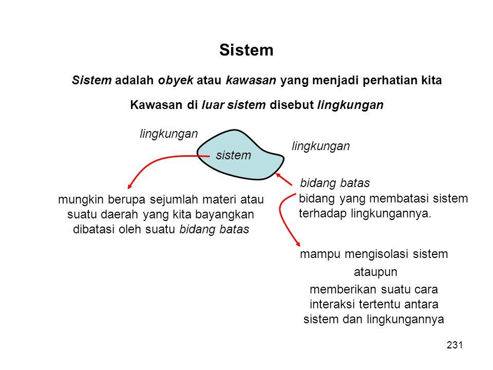 Sistem Sistem adalah obyek atau kawasan yang menjadi perhatian kita