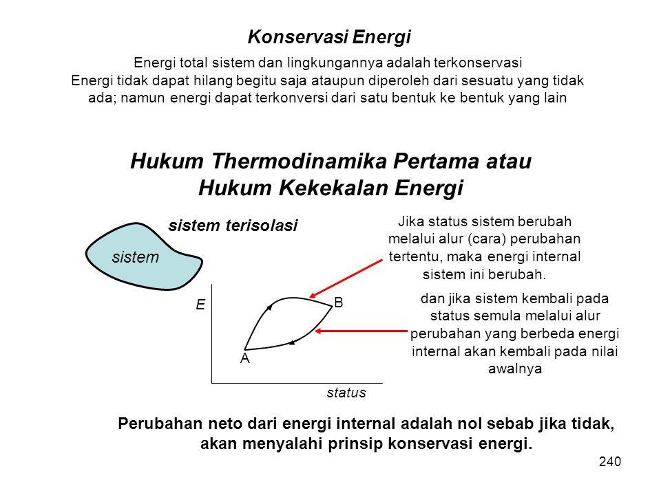 Hukum Thermodinamika Pertama atau Hukum Kekekalan Energi