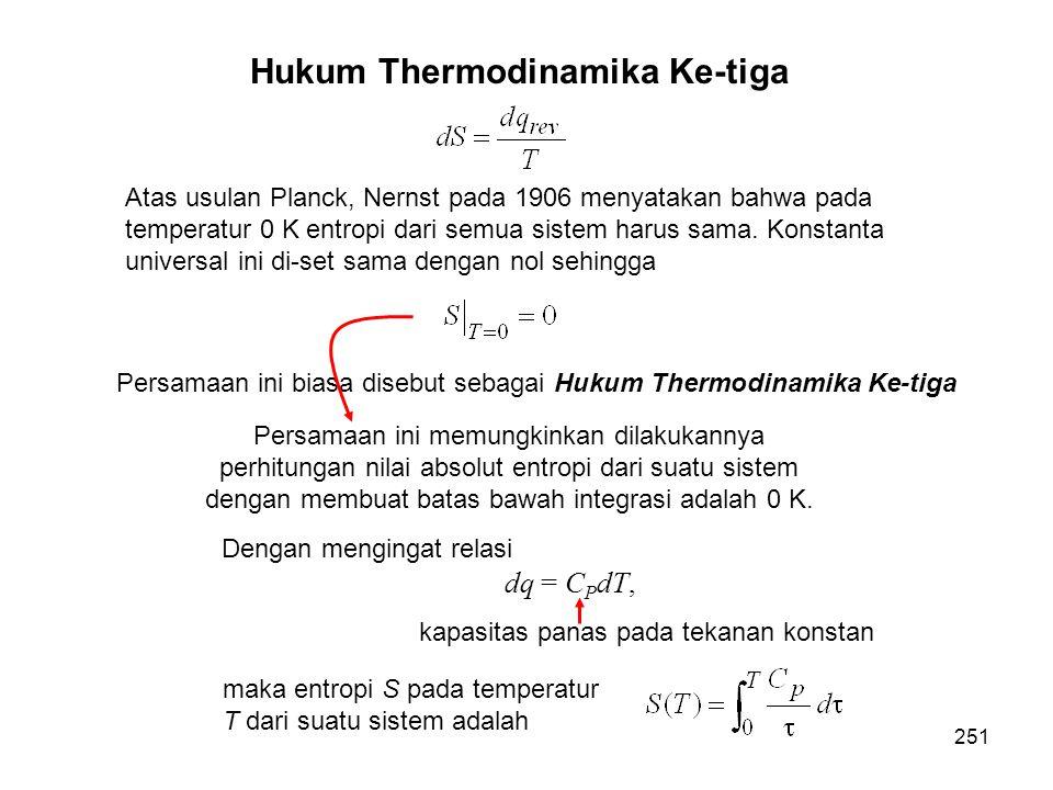 Hukum Thermodinamika Ke-tiga