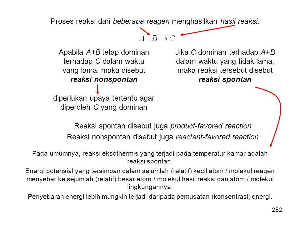 Proses reaksi dari beberapa reagen menghasilkan hasil reaksi.
