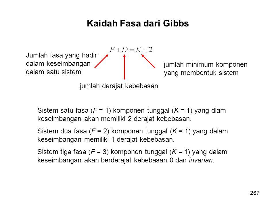 Kaidah Fasa dari Gibbs Jumlah fasa yang hadir dalam keseimbangan dalam satu sistem. jumlah minimum komponen yang membentuk sistem.