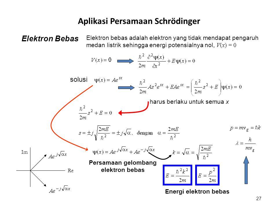 Aplikasi Persamaan Schrödinger Persamaan gelombang elektron bebas