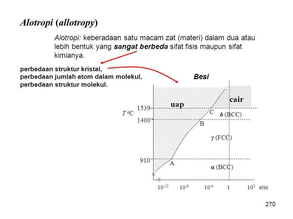 Alotropi (allotropy) cair uap