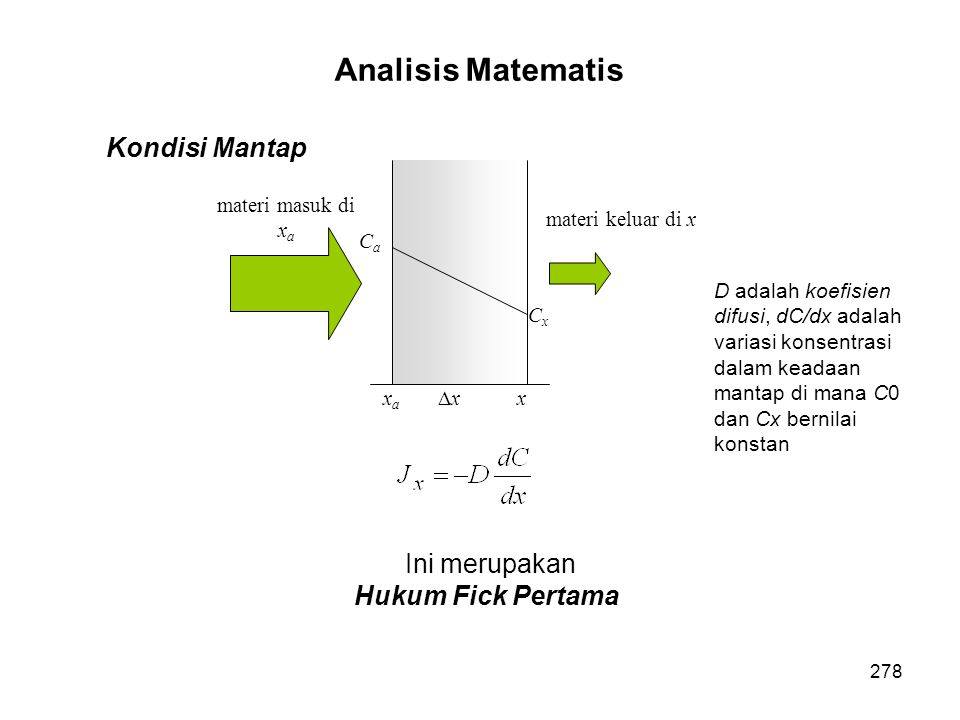 Analisis Matematis Kondisi Mantap Ini merupakan Hukum Fick Pertama xa