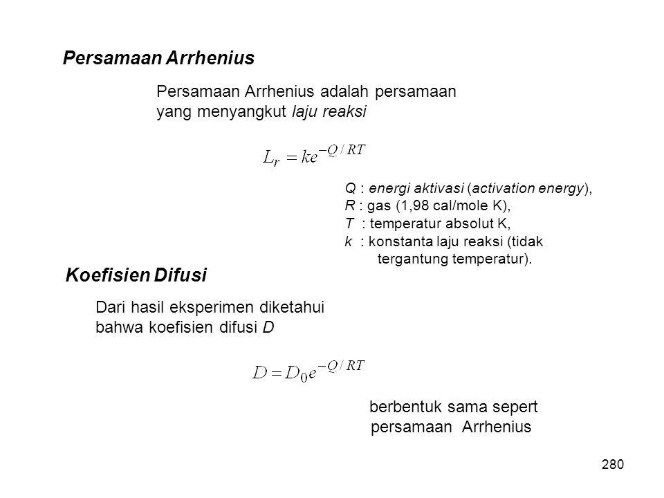 berbentuk sama sepert persamaan Arrhenius