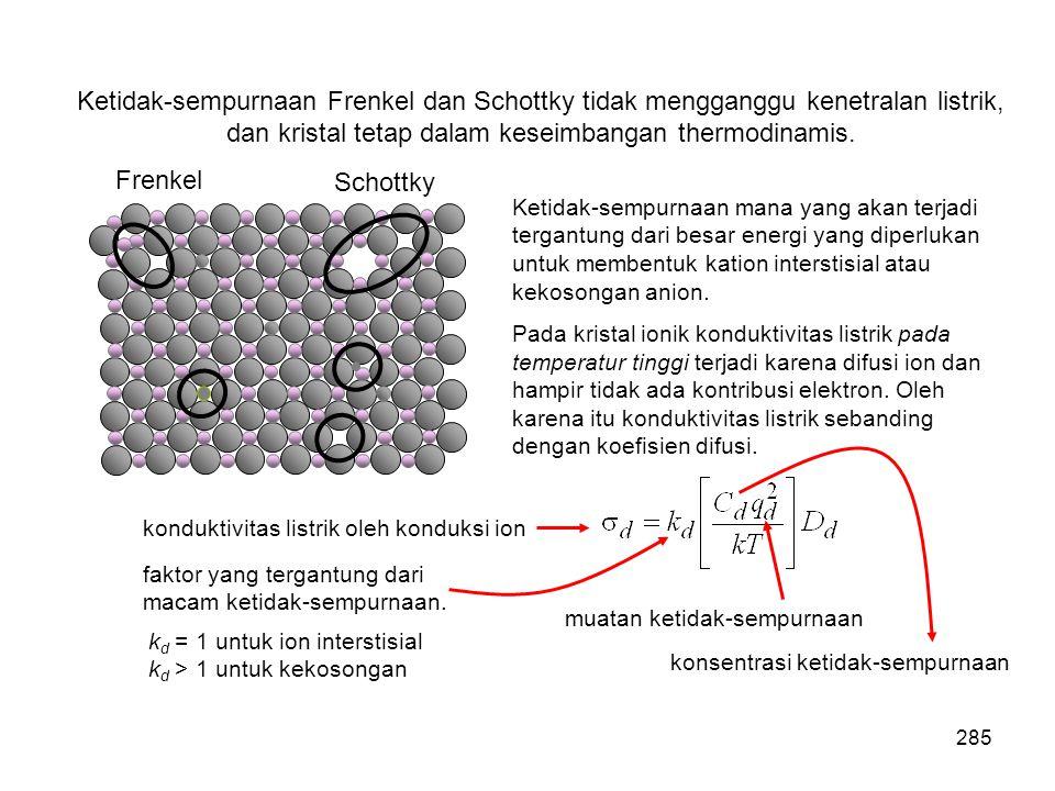 Ketidak-sempurnaan Frenkel dan Schottky tidak mengganggu kenetralan listrik, dan kristal tetap dalam keseimbangan thermodinamis.