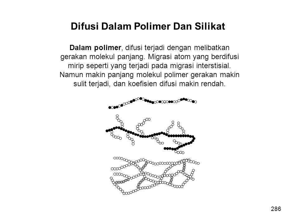 Difusi Dalam Polimer Dan Silikat
