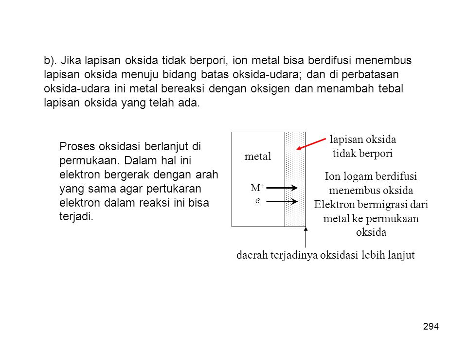 lapisan oksida tidak berpori