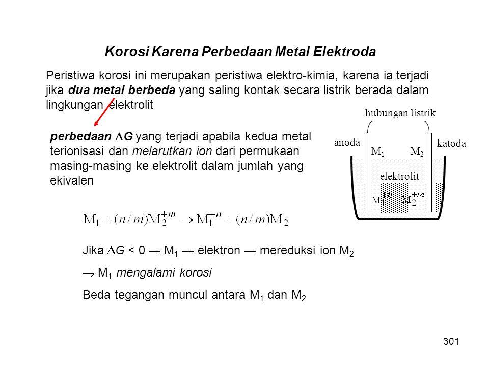 Korosi Karena Perbedaan Metal Elektroda