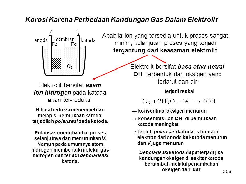 Korosi Karena Perbedaan Kandungan Gas Dalam Elektrolit