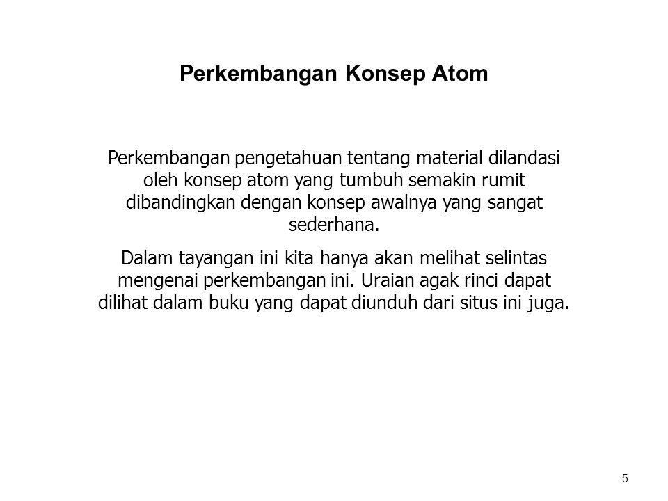 Perkembangan Konsep Atom
