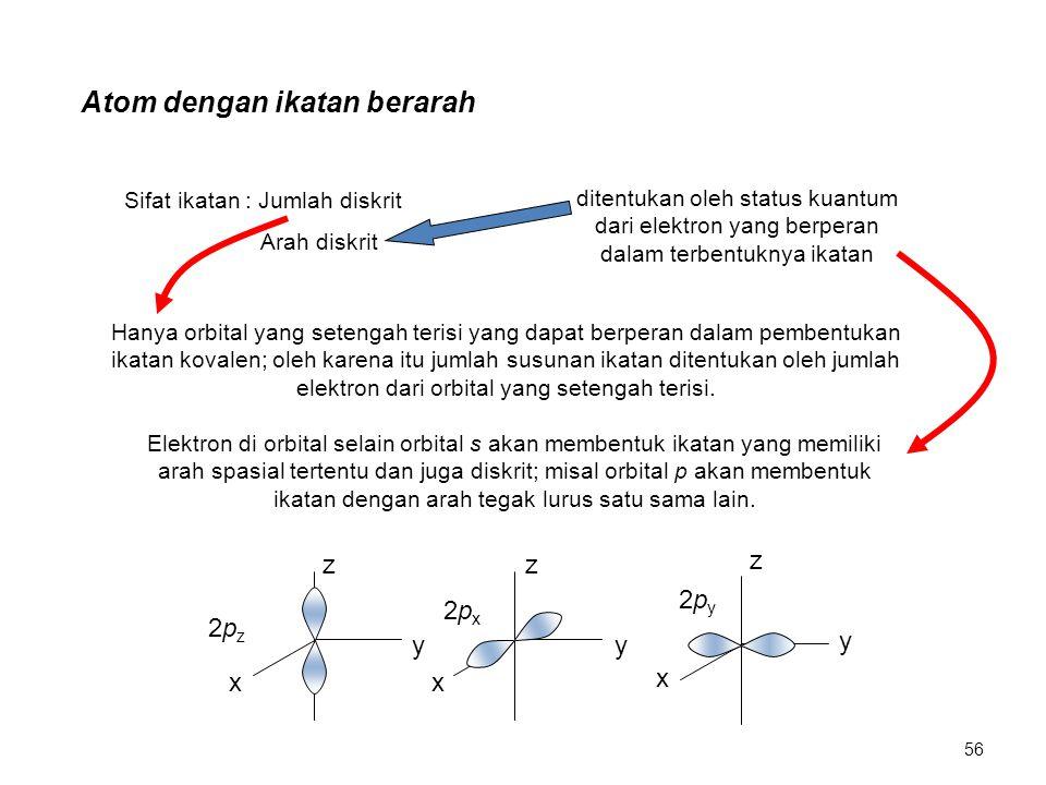 Atom dengan ikatan berarah