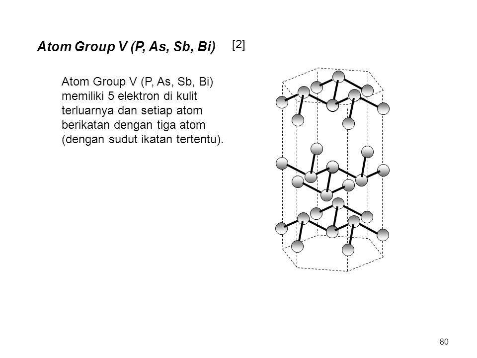 Atom Group V (P, As, Sb, Bi) [2]